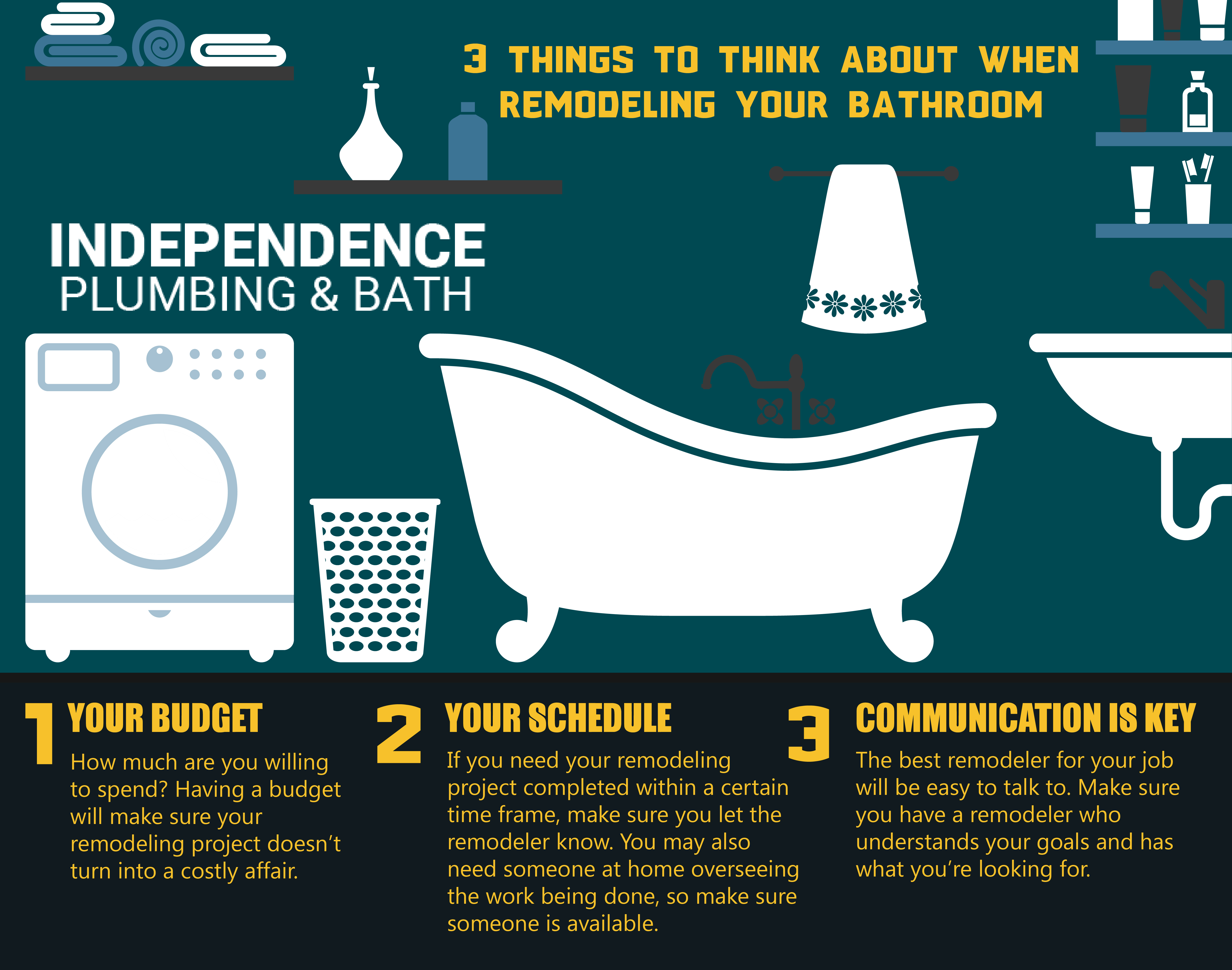 3 Things To Think About When Remodeling Your Bathroom   Independence